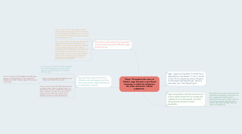 Mind Map: Thesis: Throughout the story of Othello, Iago has been a two-faced character, in which he influences the other characters' ethical judgments.