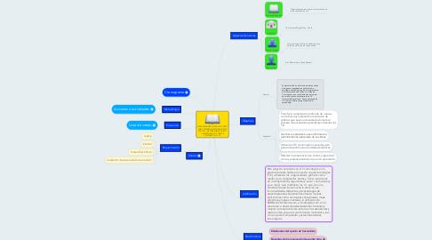 Mind Map: ORGANIZADORES GRAFICOS COMO UNA ESTRATEGIA METODOLÓGICA PARA EL MEJORAMIENTO DE LA COMPRENSION DE TEXTOS UTILIZANDO LAS TIC