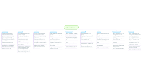 Mind Map: Types of Assessment By: Kate Boardman
