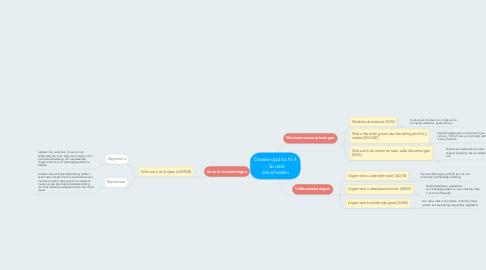 Mind Map: Dossieropdracht 4 - Sociale zekerheden