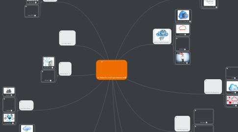 Mind Map: La Nube En Las Organizaciones