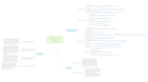 Mind Map: academic development involving educational technology
