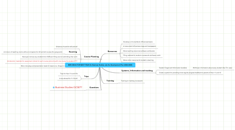 Mind Map: NEW IDEAS FOR NEXT YEAR (for Business Studies; aka the Development Plan 2008-2009)