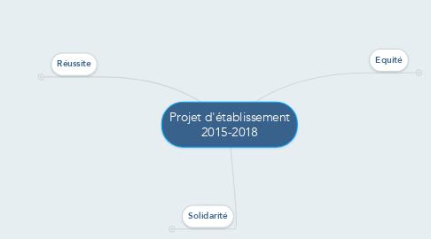 Mind Map: Projet d'établissement 2015-2018