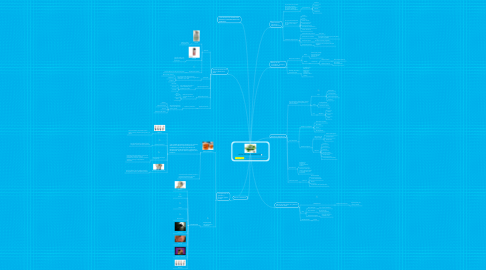 Mind Map: AGENTES CONTAMINANTES