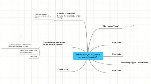 Mind Map: What would you blog about on Unamerican.com ?