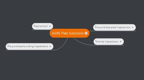 Mind Map: ASRS Pest Solutions