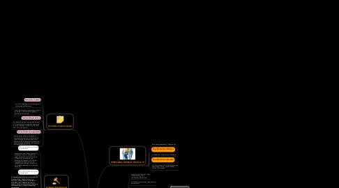 Mind Map: LAS PERSONAS JURÍDICAS EN EL DERECHO INTERNACIONAL Y LA CONTRATACIÓN INTERNACIONAL