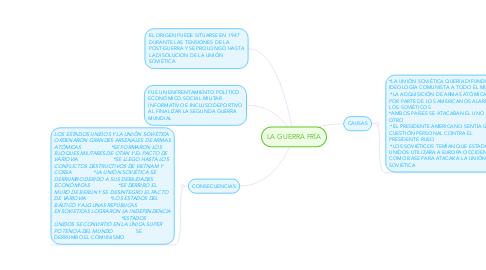 Mind Map: LA GUERRA FRÍA