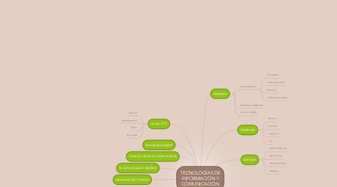 Mind Map: TECNOLOGÍAS DE INFORMACIÓN Y COMUNICACIÓN