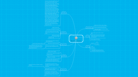 Mind Map: Black Fist Productions