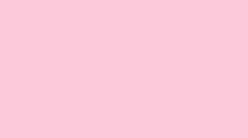 Mind Map: Origen Informatico de la Contabilidad