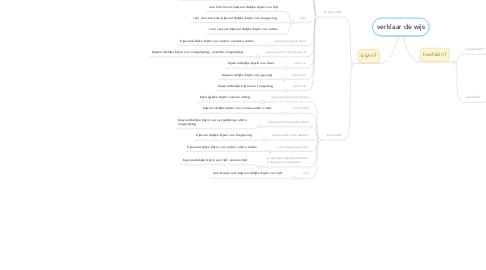 Mind Map: verklaar de wijs