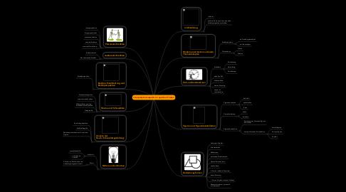 Mind Map: Interpretationsaspekte in epischen Texten