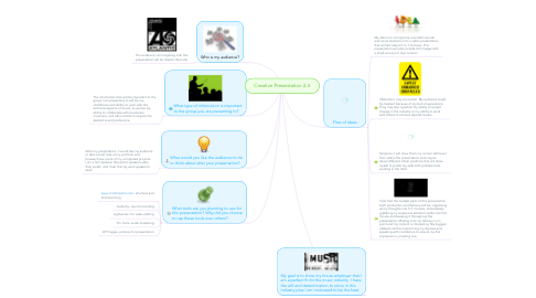 Mind Map: Creative Presentation 2.4