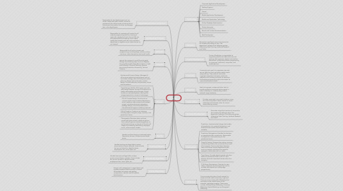 Mind Map: Viacom