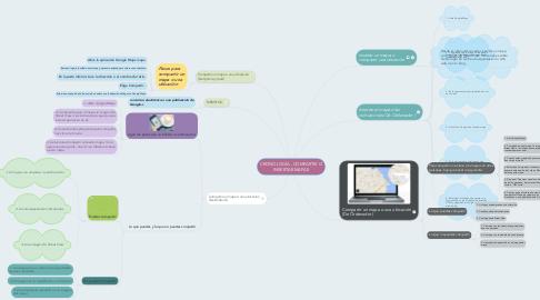 Mind Map: CRONOLOGÍA , COMPARTIR O INSERTAR MAPAS