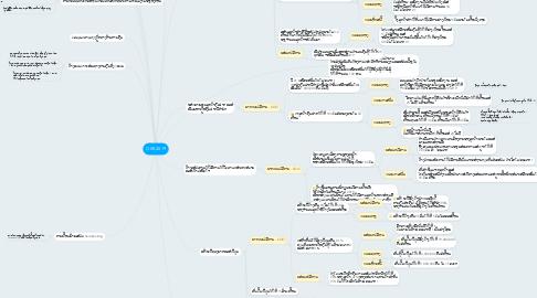 Mind Map: OKR 2019
