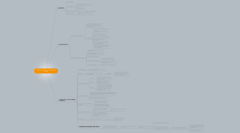 Mind Map: ETAPAS PROCESALES ACCIÒN DE TUTELA