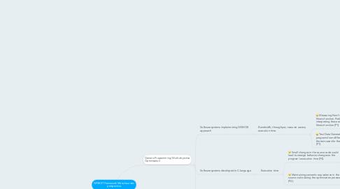 Mind Map: NFSBST Framework Meta-heuristic perspective