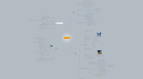 Mind Map: Google Maps