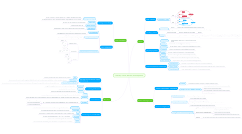 Mind Map: Chemistry: Atoms, Elements, and Compounds