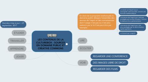 Mind Map: LES CONTENUS DE LA CULTUREBOX : SOURCES EN DOMAINE PUBLIC ET CREATIVE COMMONS