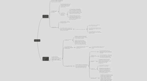 Mind Map: Diversidad cultural y convergencia digital