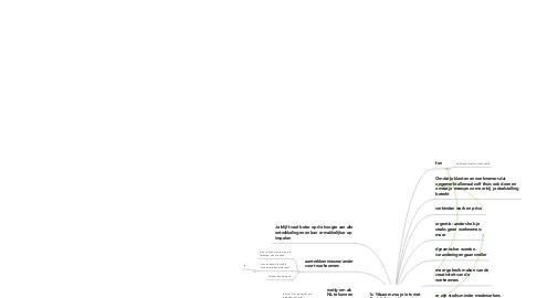 Mind Map: 1c. Waarom zou je iets met Sociale Innovatie moeten doen?