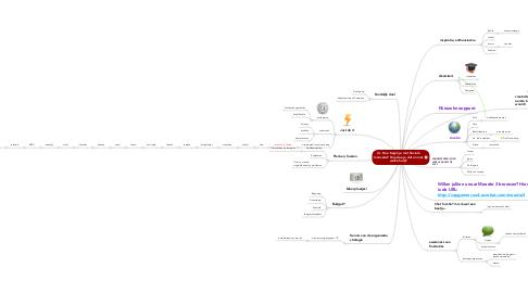 Mind Map: 2c. Hoe begin je met Sociale Innovatie? Hoe doe je dat en met welke hulp?