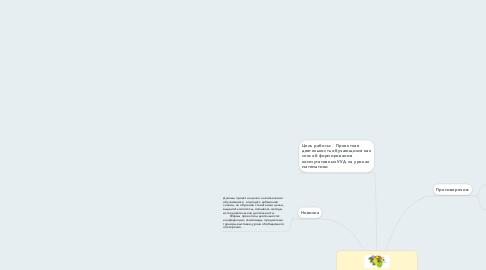 Mind Map: Проектная деятельность обучающихся как средство повышения качества знаний по математике