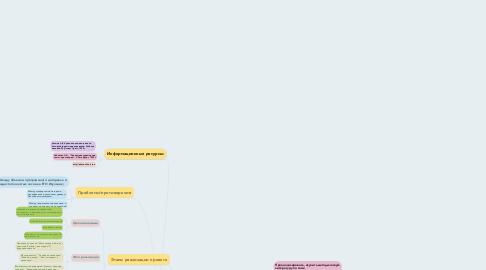 Mind Map: Экономического Задачи  содержания как Способ  Развития познавательных  учебных действий на уроках  математики