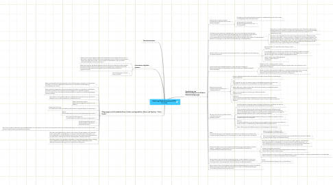 Mind Map: Anhörung Medienkompetenz EIDG 13.12.10
