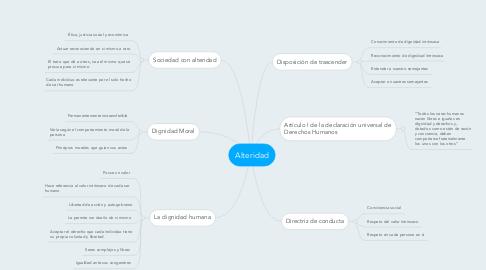 Mind Map: Alteridad