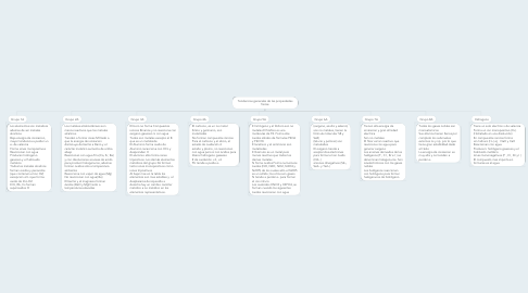 Mind Map: Tendencias generales de las propiedades físicas