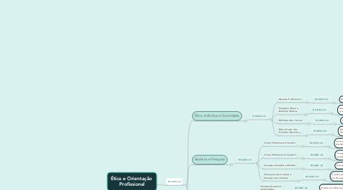Mind Map: Ética e Orientação  Profissional
