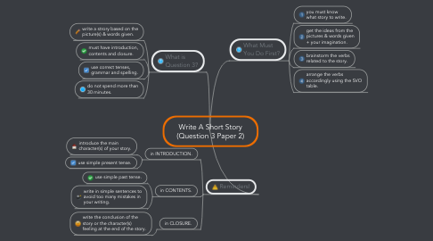 Mind Map: Write A Short Story (Question 3 Paper 2)