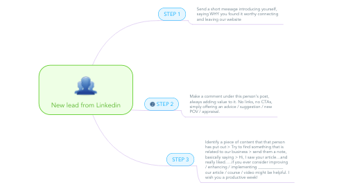 Mind Map: Global Tribe