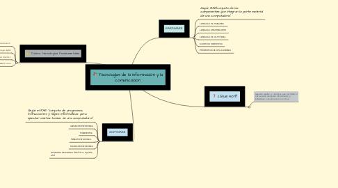 Mind Map: Tecnologías de la información y la comunicación.