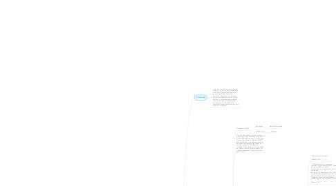 Mind Map: Site de Busca especializado em política