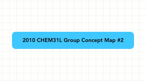 Mind Map: 2010 CHEM31L Group Concept Map #2