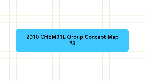 Mind Map: 2010 CHEM31L Group Concept Map