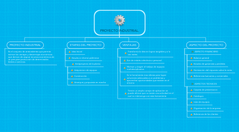 Mind Map: PROYECTO INDUSTRIAL.