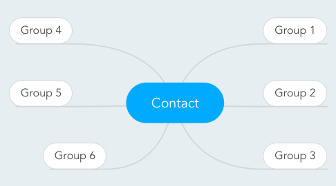 Mind Map: Contact