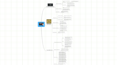 Mind Map: Ethics?... Ethics!