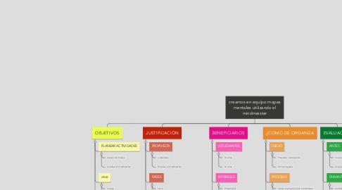 Mind Map: creamos en equipo mapas mentales utilizando el mindmeister