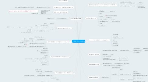 Mind Map: 今現場で困ってる事
