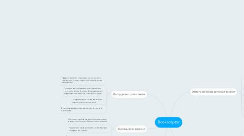 Mind Map: Bookscriptor
