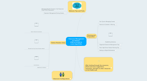 Mind Map: Classroom Management for Stations  (Click on arrows to access hyperlinks)