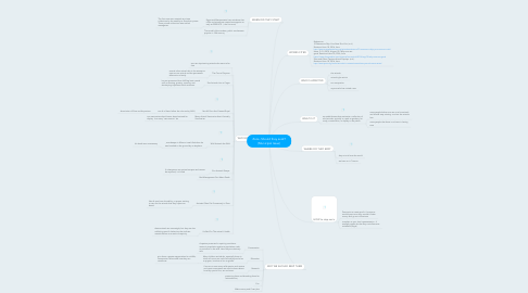 Mind Map: Zoos -Should they exist? (Municipal Issue)